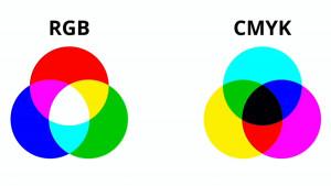 CMYK與RGB的不同?色彩設定檔的使用方式!
