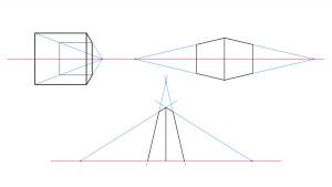 背景描繪法 ~學習透視基礎~