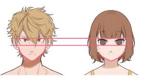 學習人體的基礎【女性臉部・身體特徵】